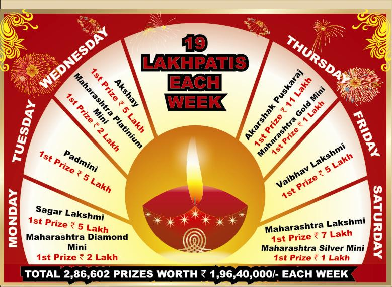 Lottery Schedule - Maharashtra State Lottery